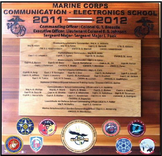 V31486 - Wooden Regimental Plaque -Communications School Organization & Officer List