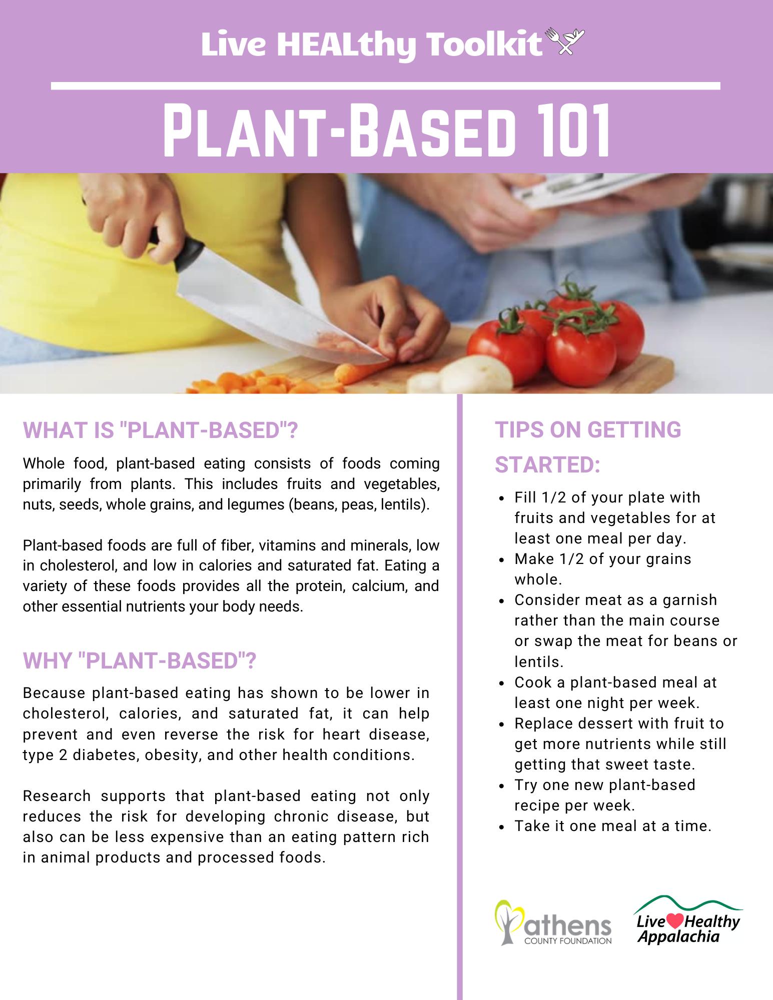 Plant Based 101