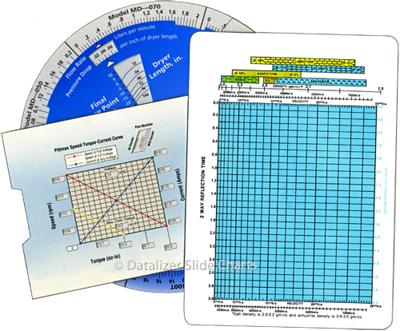 Nomograph Slide Charts