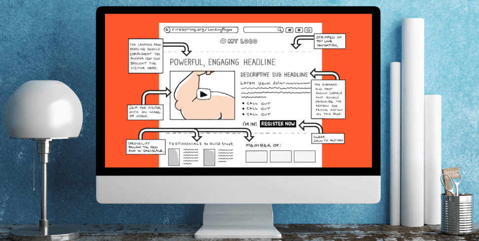IMG: How to Create Landing Pages That Convert