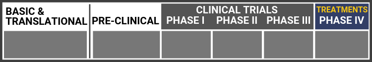 Research Continuum Graphic. All sections shown in grey: Basic & Translational, Pre-clinical, Clinical trials: Phase I, Phase II, Phase III, Treatments-Phase IV