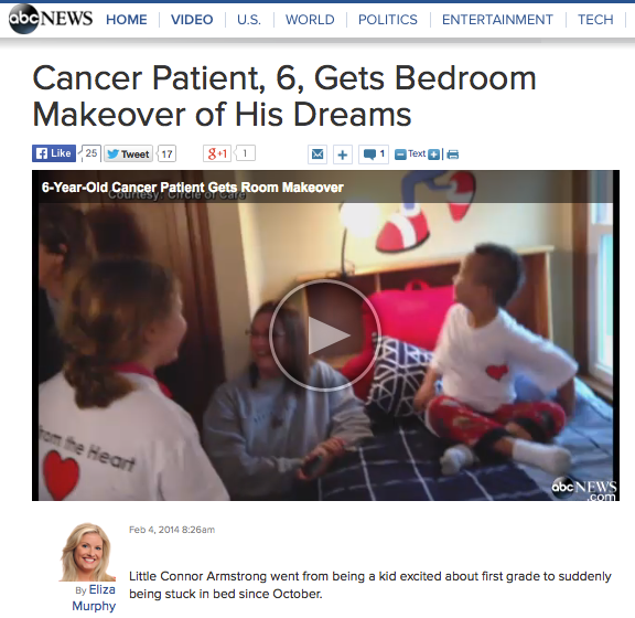 Connor's room: Featured on abc News