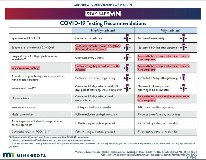 Minnesota Department of Health Outlines New Testing Recommendations