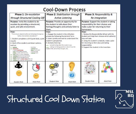 Structured Cool Down Station