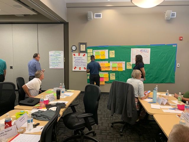 Board Strategic Planning