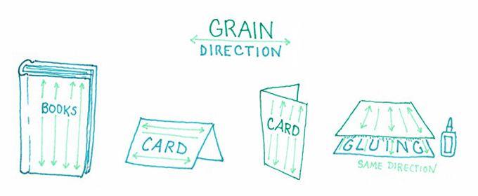 Understanding Paper Grain