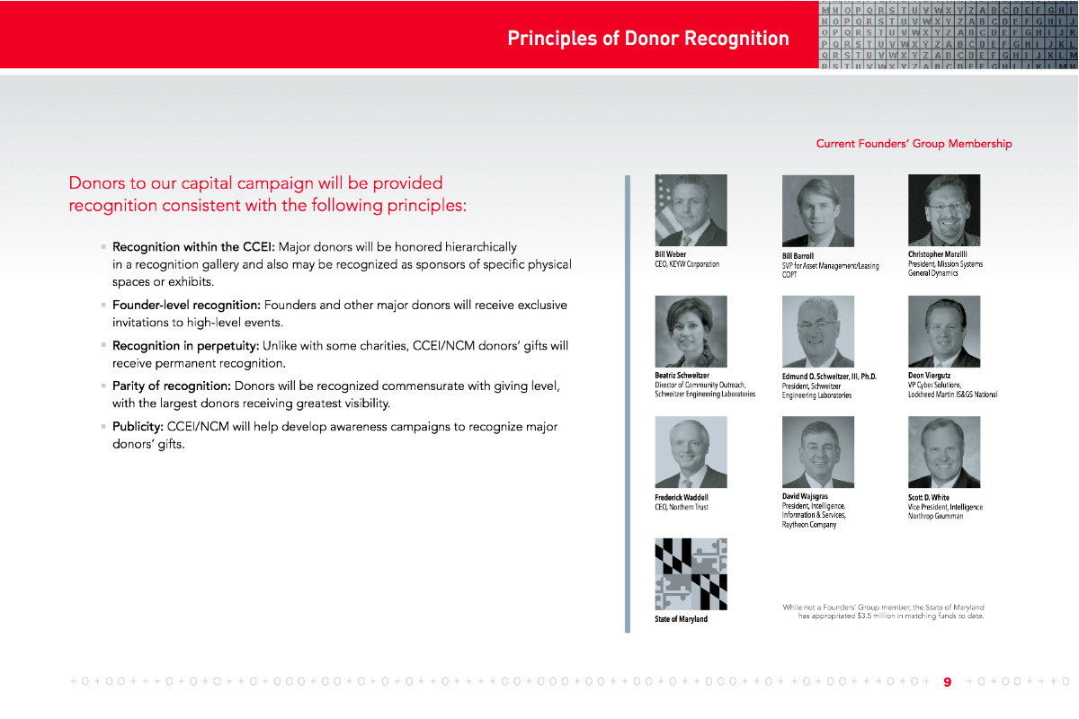 Donor Recognition - Additional Founders' Group Members