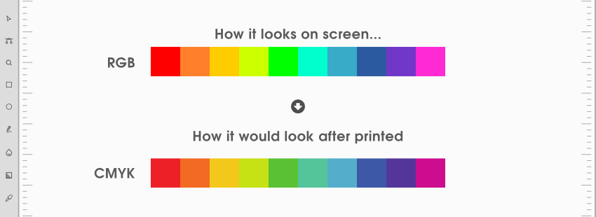 Ecoprint : Blog Posts : Pantone, CYMK, and RGB