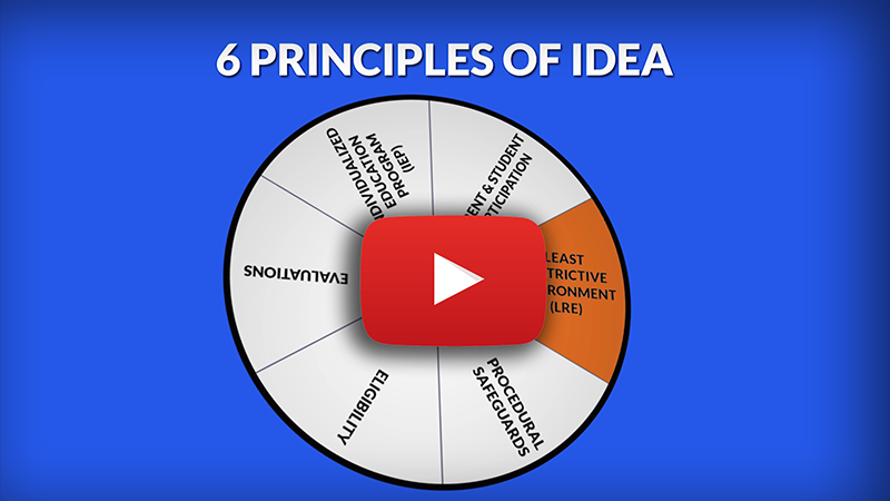 Link to youtube video 6 Principles of IDEA: LRE