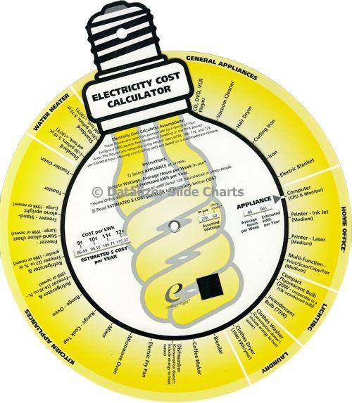 Energy, Utilities Wheel and Slide Charts