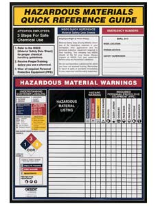 Hazmat Quick Reference Guide