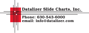 Datalizer Slide Charts