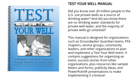 Test Your Well