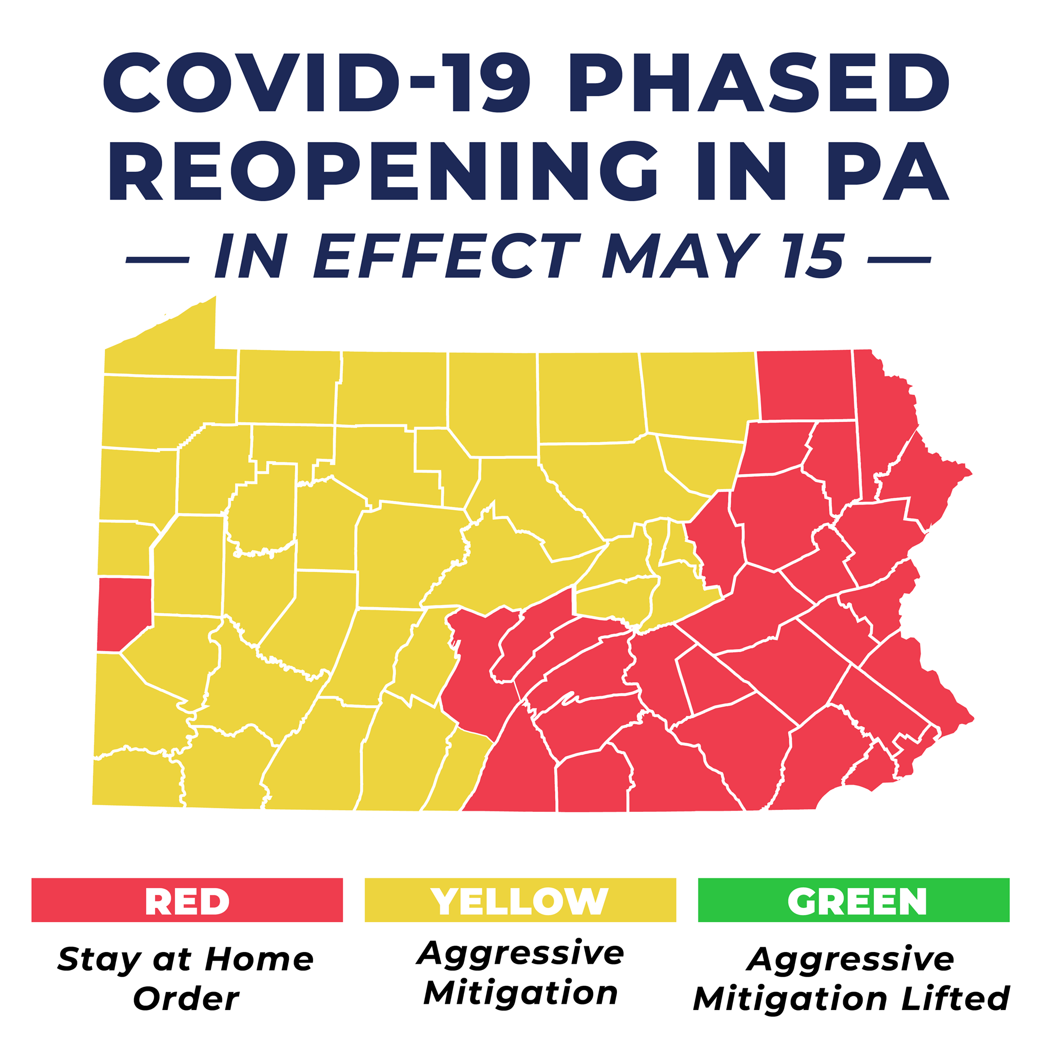 COVID-19 Phased Reopening: Child Care Providers in Yellow Counties