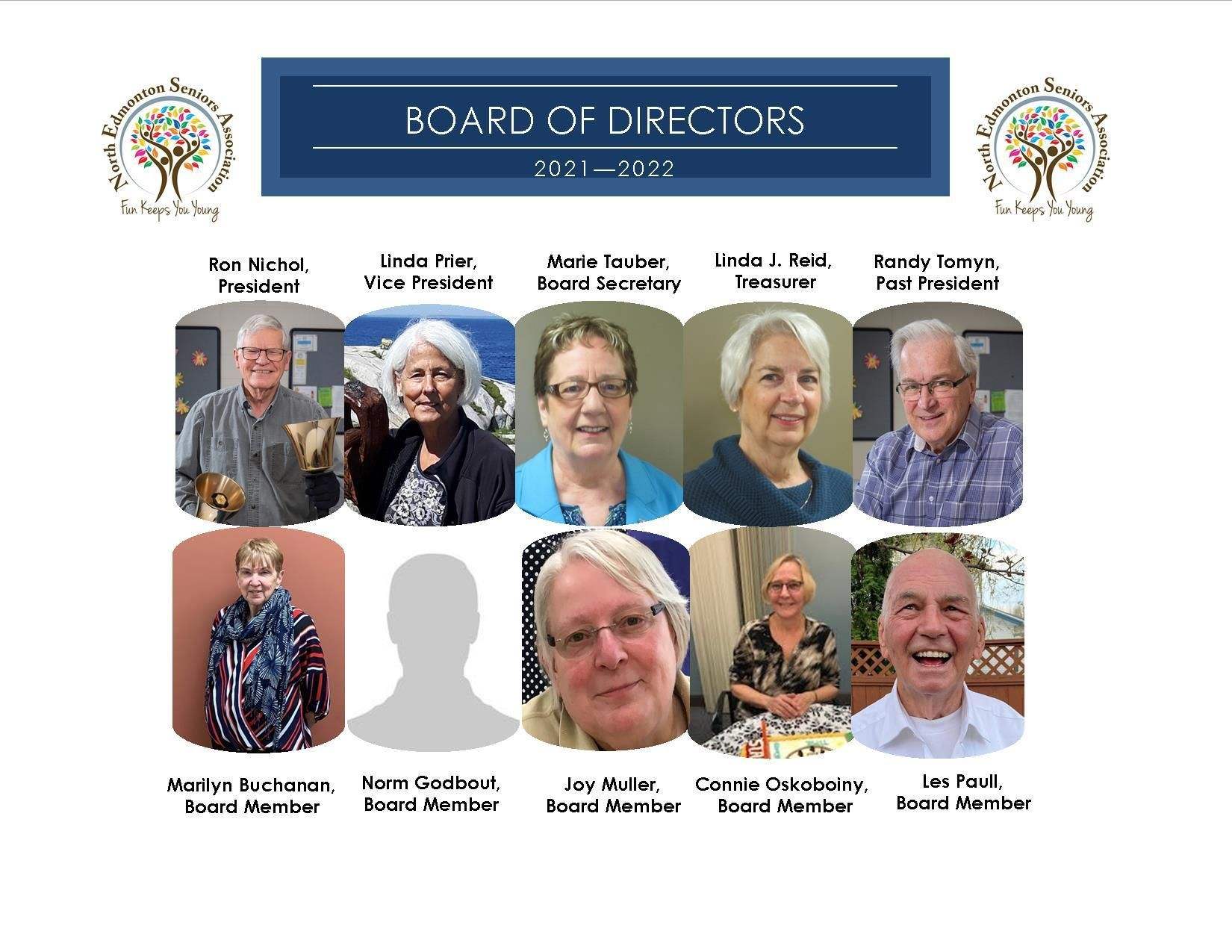 NESA Board of Directors 2020/2021