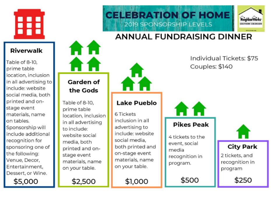 NeighborWorks Southern Colorado : Event Registration : page