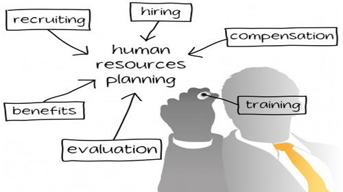 Outsource HR