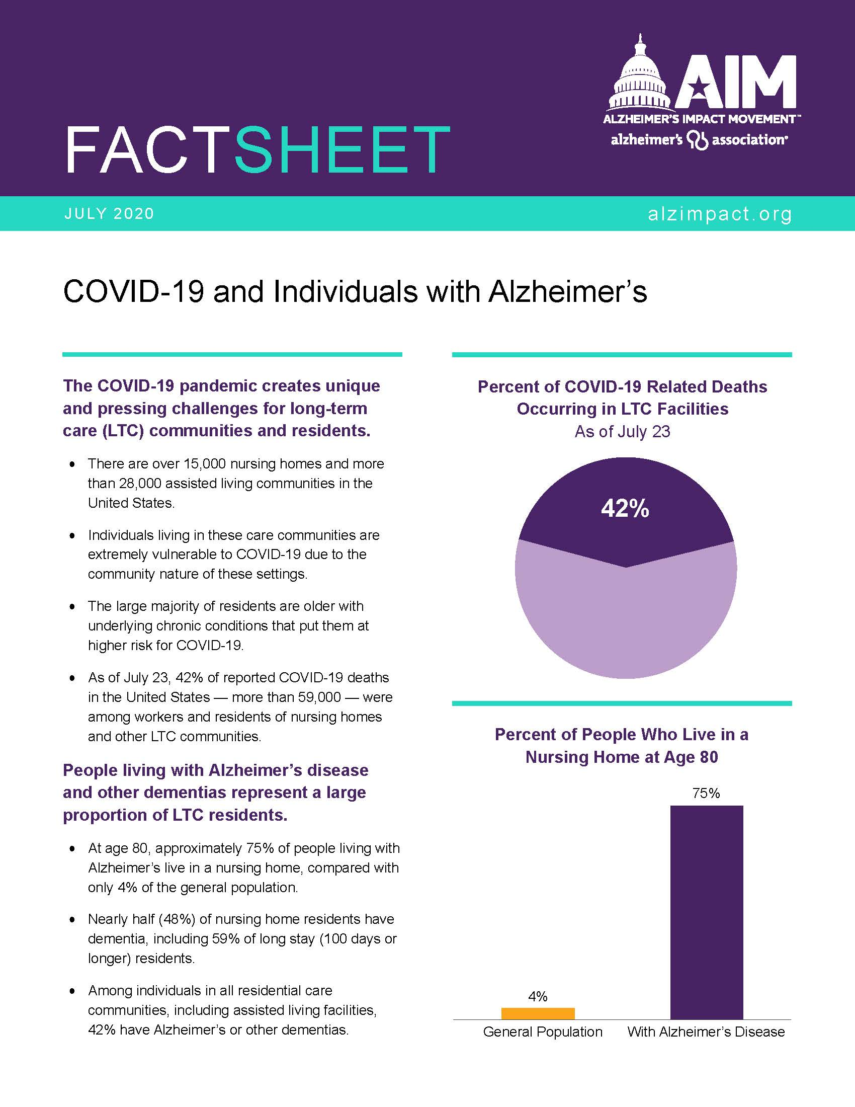 COVID-19 & Individuals with Alzheimer's Factsheet