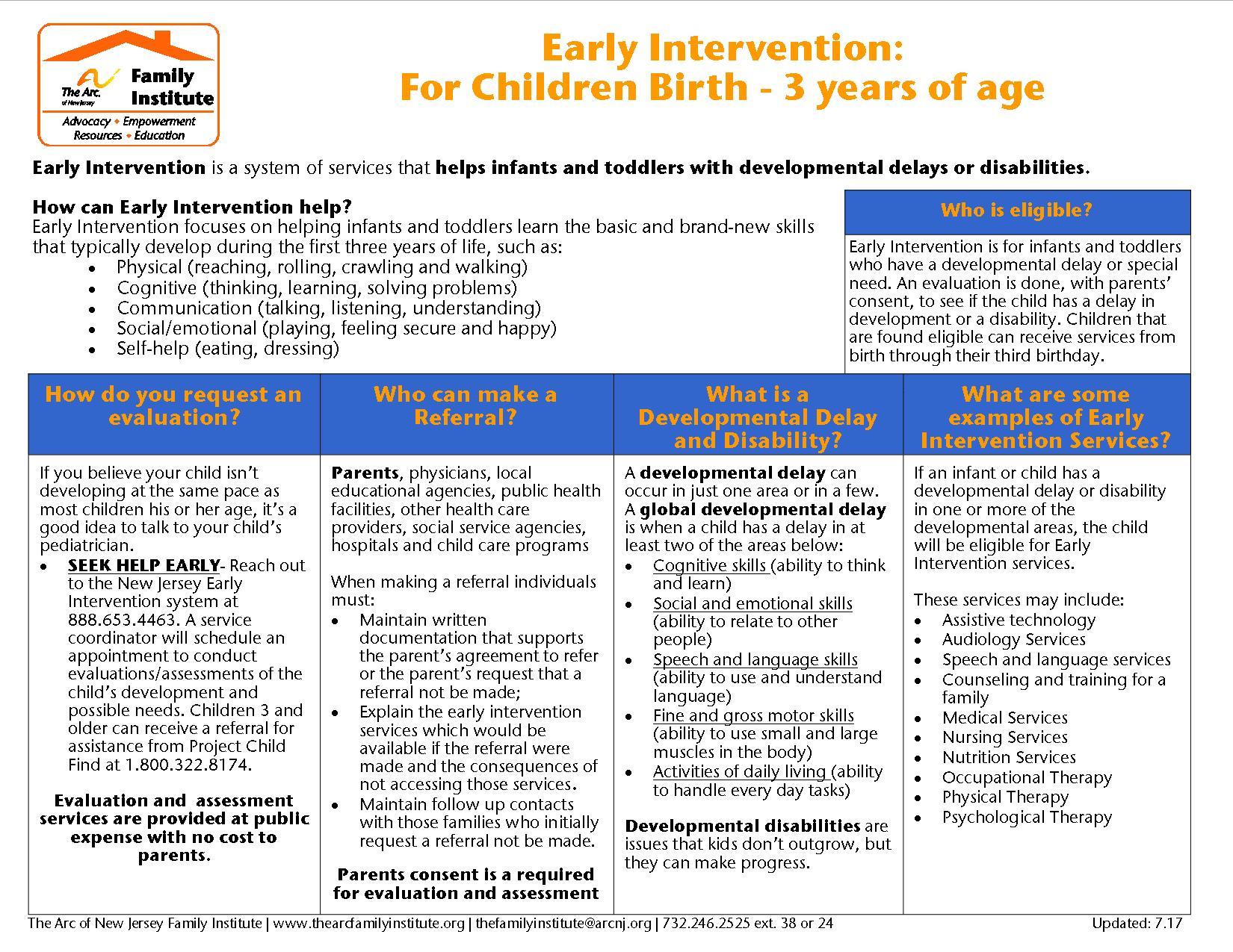 Early Intervention Fact Sheet