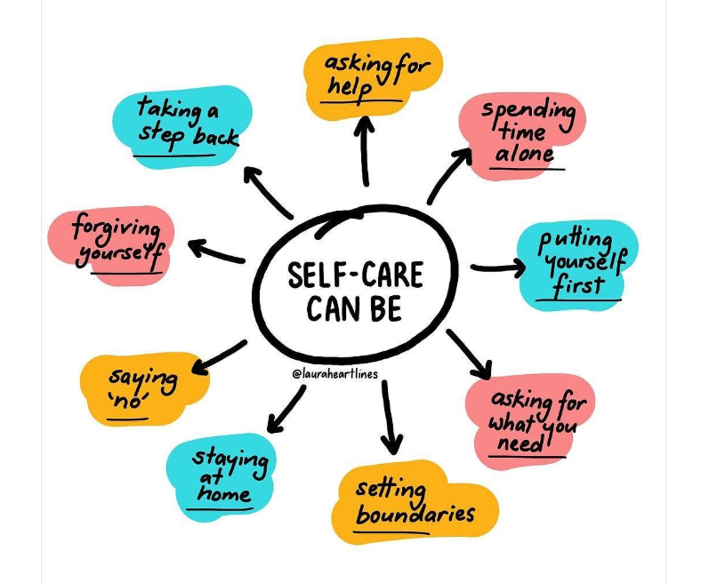 Self-Care A-Z: Think Self-Care Always Feels Good?