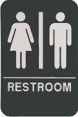 06 Unisex Bathroom Signs
