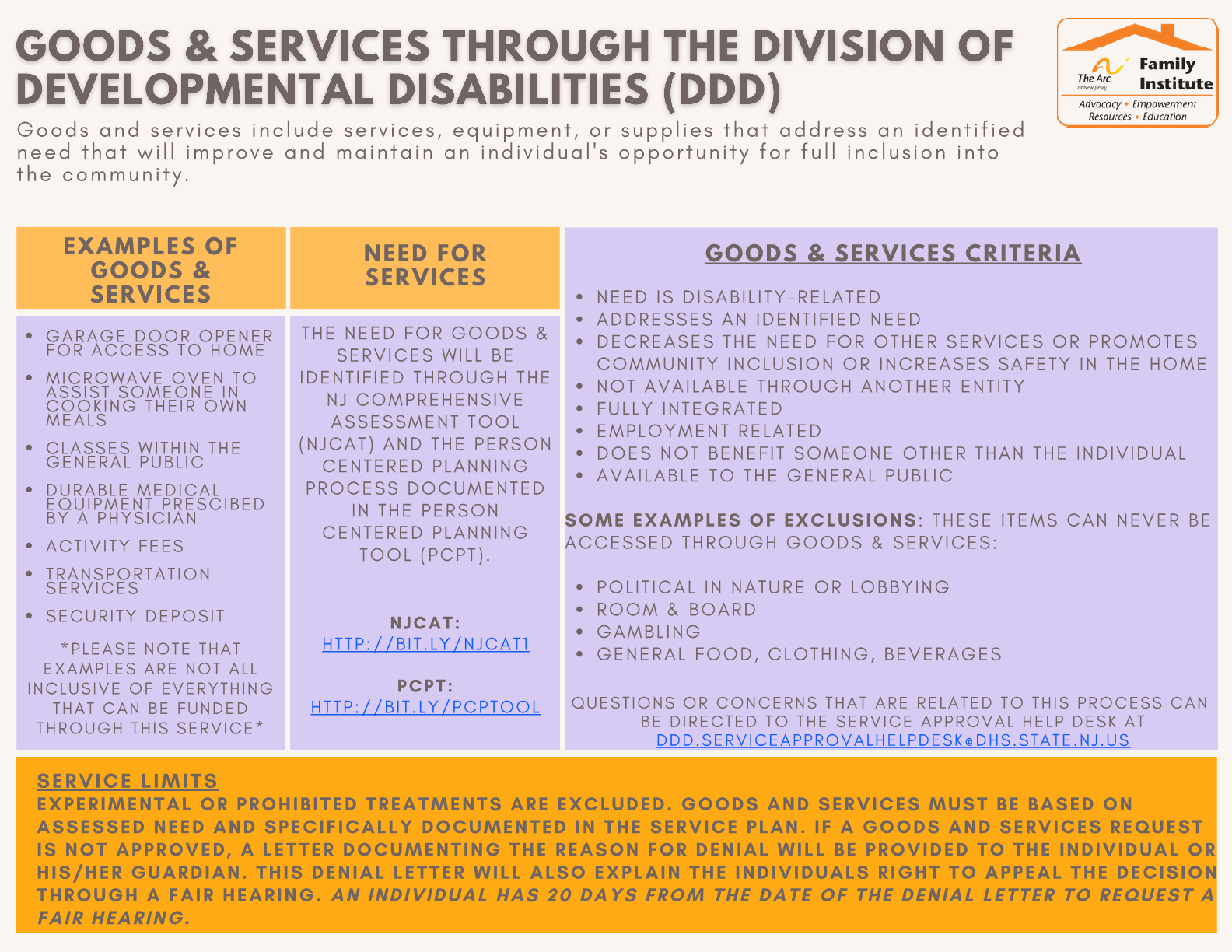 Goods and Services Through The Division of Developmental Disabilities (DDD)