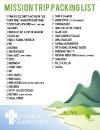 Team Member Packing List
