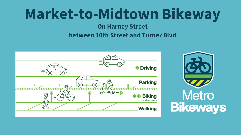 Market-to-Midtown Bikeway