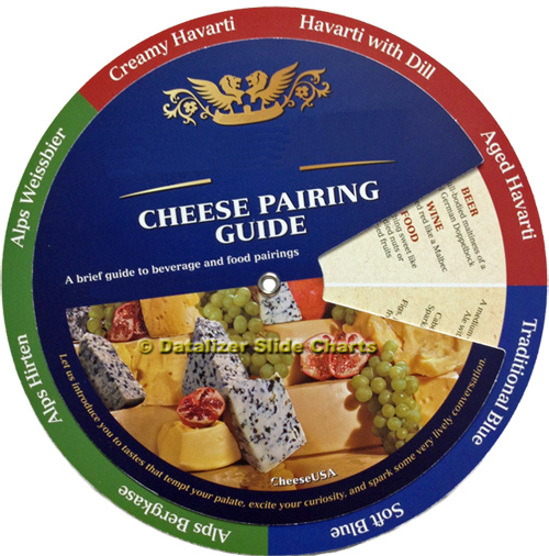 Pairing Guide Data Wheel Chart
