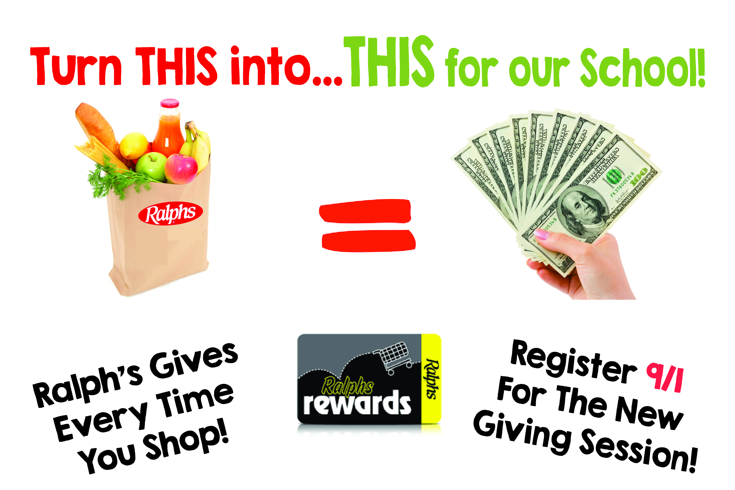 Ralphs Rewards!