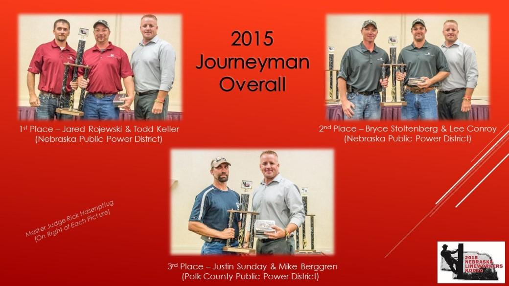2015 Journeyman Overall Team