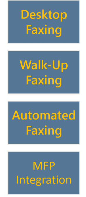 GoldFax Infographic with Types of Faxing