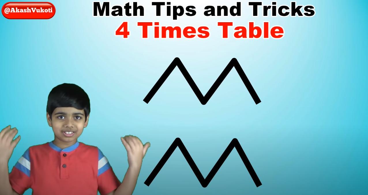 Times Table Tricks