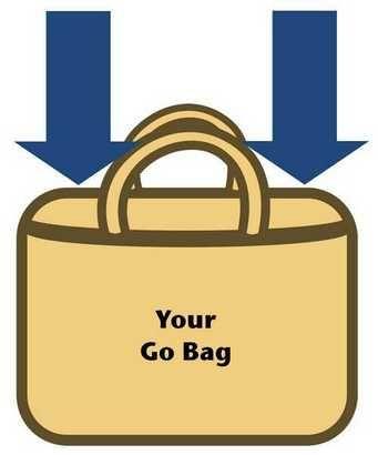 Go Bags