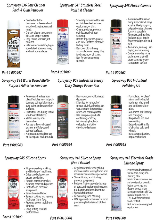 Aerosols, Sprays & Wipes