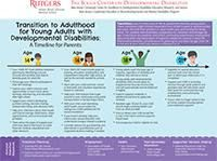 Transition to Adulthood for Young Adults with Developmental Disabilities: A Timeline for Parents