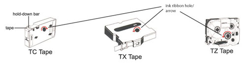 TC TX and TZ Tape Cartridges