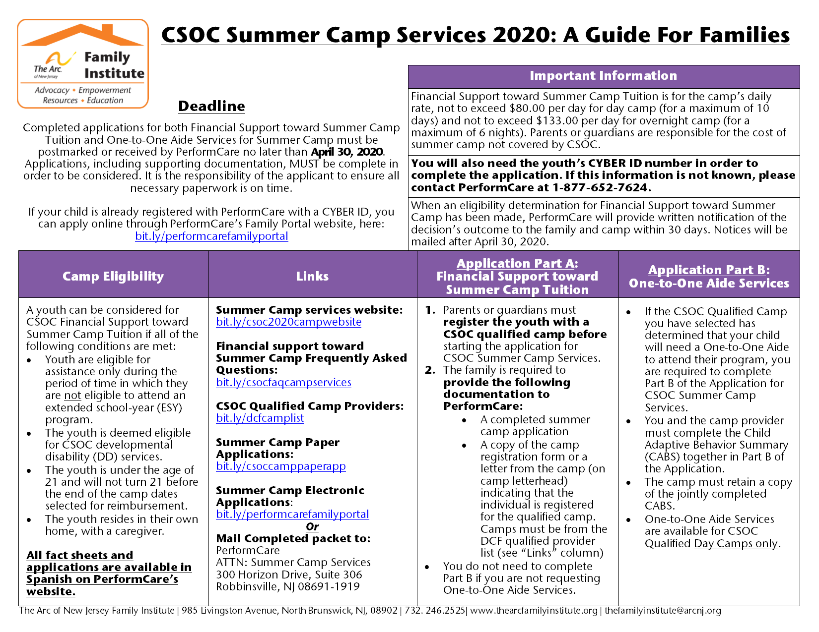 CSOC Summer Camp Services 2020: A Guide For Families
