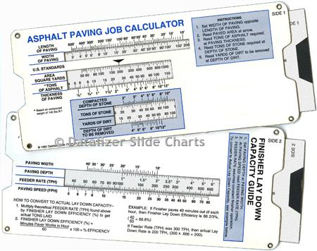 Asphalt Paving Job Calculator
