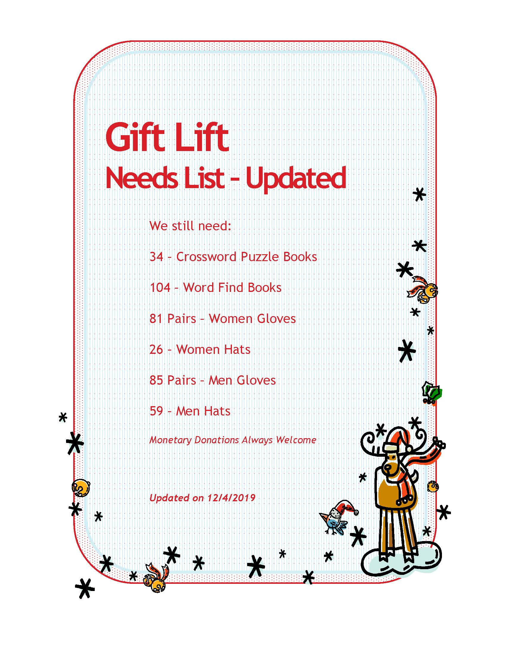 Gift Lift Need Listing - Updated 12/04/2019