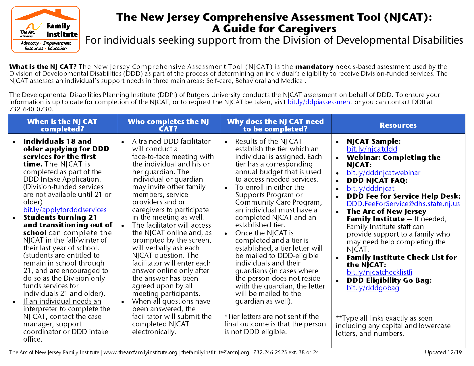 The New Jersey Comprehensive Assessment tool (NJCAT):  A Guide for Caregivers