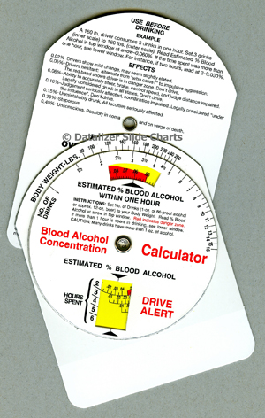 BAC, DUI, DWI, Drink/Drive Blood Alcohol Content Calculator Wheel