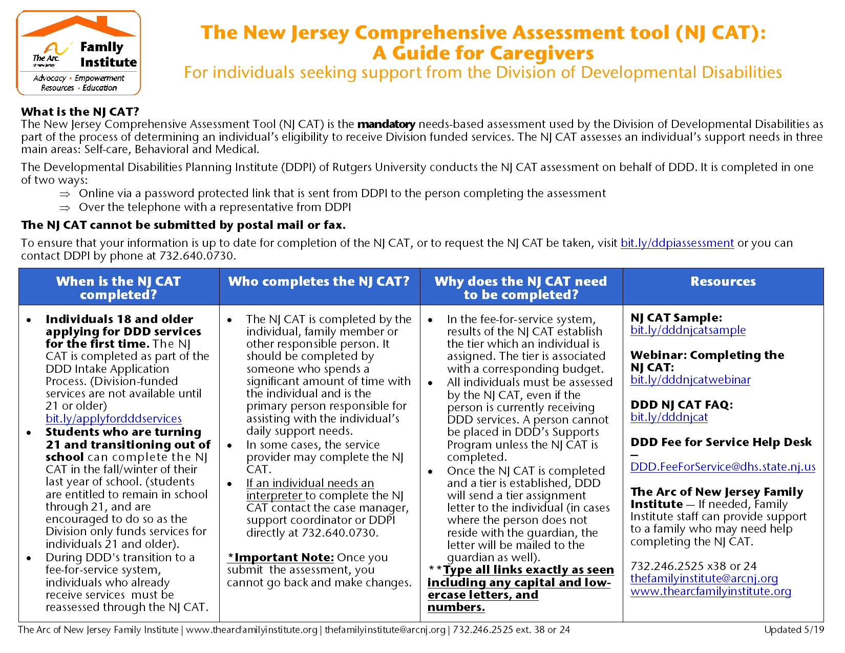 The New Jersey Comprehensive Assessment tool (NJ CAT):  A Guide for Caregivers