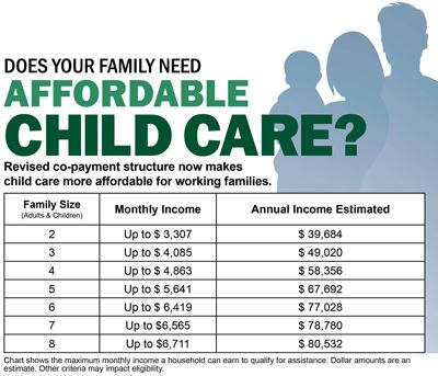Child Care Assistance Income Guidelines Chart