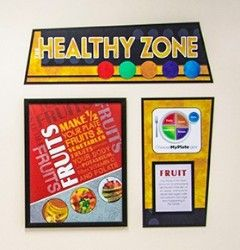 Healthy Zone food education display for secondary students, nutrition education, custom signs