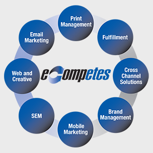 eCompetes Wheel