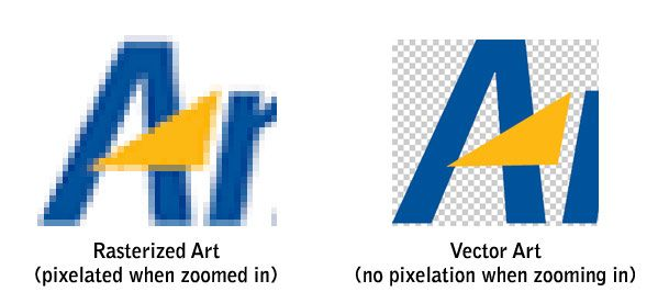 Raster Images vs. Vector Graphics
