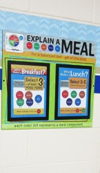 Explain A Meal sign on a wall, 2 paper holder for USDA school lunch requirements