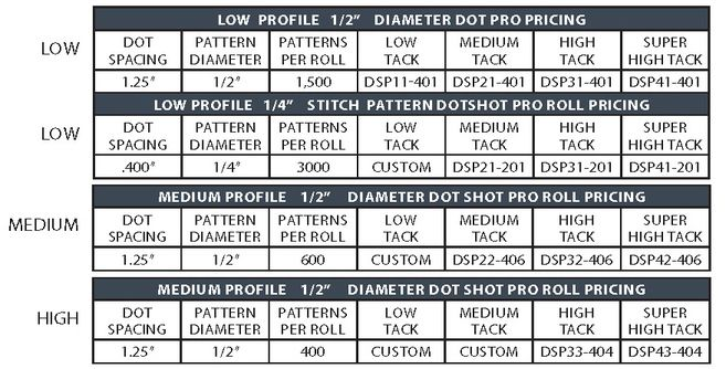 Glue Dots Dot Shot Pro - Profiles