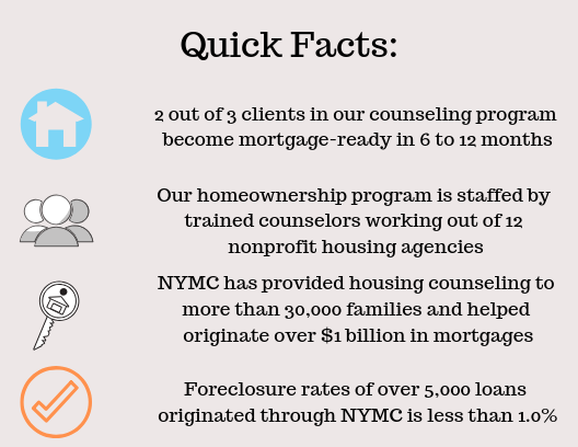 New York Mortgage Coalition : Who We Are : Our Impact